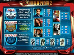 Iron Man 77tragamonedas.com GamesOS 2/5